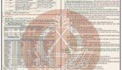 ৯০০০-২১৮০০/- টাকা বেতনে বিজিবিতে চাকরি